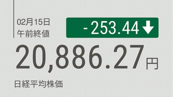 東証前引け 続落、米景気懸念で心理悪化 円高進行も重荷