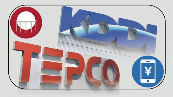 KDDI、東電とガス販売 携帯・電気とセット割