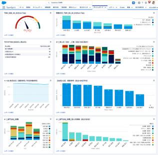 チームスピリットは従業員の働き方に関する情報を一元管理できるシステムを提供する