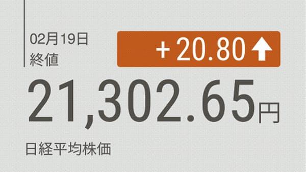 東証大引け 小幅続伸 売買低調 ソフトバンクGは安い