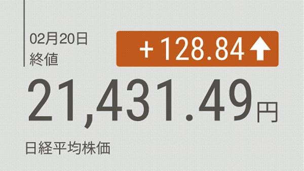 東証大引け 続伸、円安が支え 自動車上昇、医薬品にも買い
