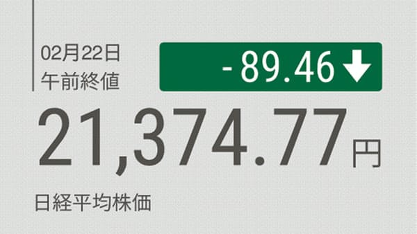 東証前引け 反落 利益確定売り優勢、米中協議の期待感が支え