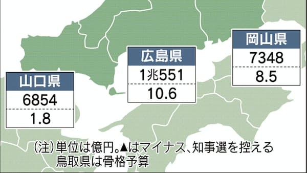 中国5県の19年度予算案 人手不足・産業育成に挑む