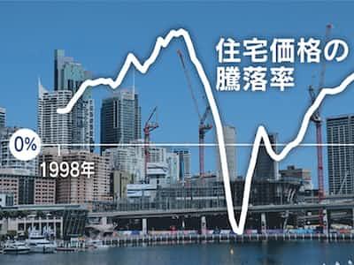 住宅価格、世界で頭打ち 経済の下押し要因に
