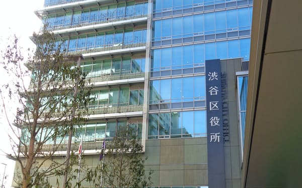 渋谷区は23区で唯一、地籍調査を実施していない