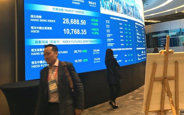 2018年はアジア各地の株式市場でアクティビストの活動が目立った。(香港取引所 撮影:小平龍四郎)