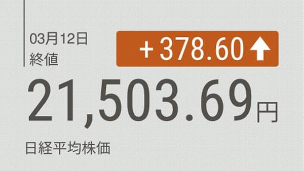 東証大引け 大幅続伸 海外勢が買い戻し、電子部品の上げ目立つ