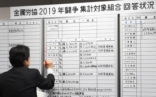 労使交渉の回答状況をボードに書き込む金属労協の職員(13日午前、東京都中央区)