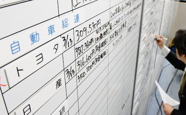 労使交渉の回答状況をボードに書き込む金属労協の職員(13日午後、東京都中央区)