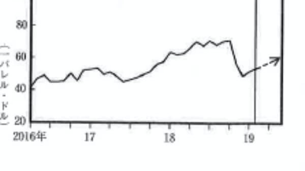 原油、OPEC減産が下支え、強含み横ばい