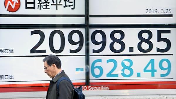 日経平均、一時2万1000円割れ 下げ幅600円超、海外勢が先物売り