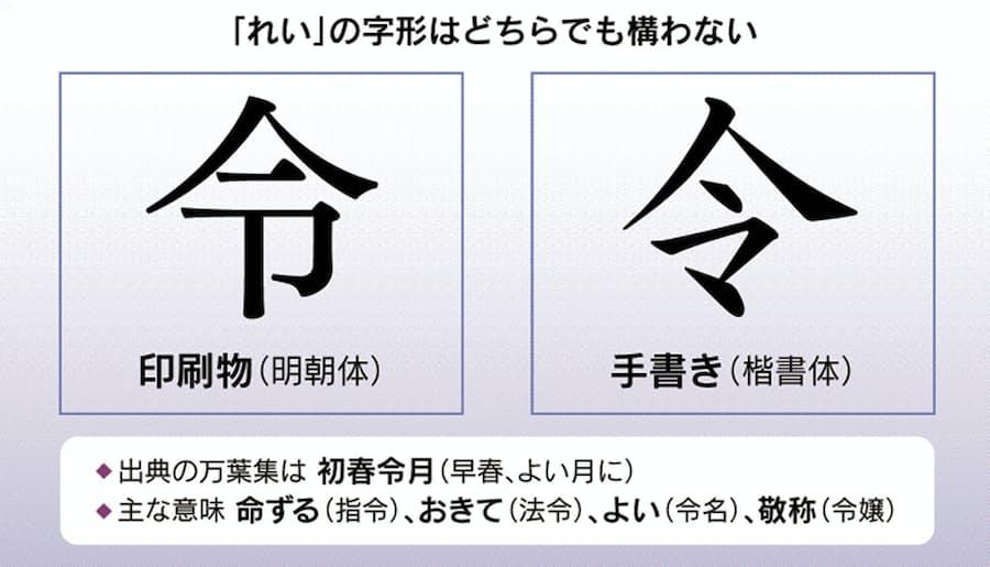れい 漢字