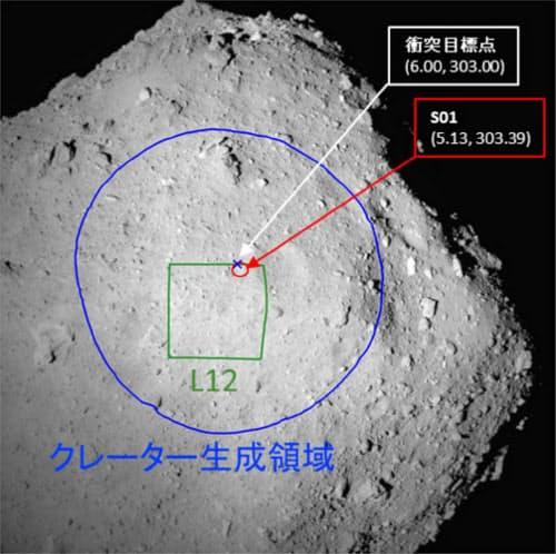 はやぶさ2は半径200メートルほどの場所を狙ってクレーターを作る(JAXA、東大など提供)