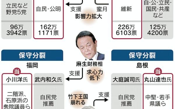 大庭誠司」のニュース一覧: 日本経済新聞