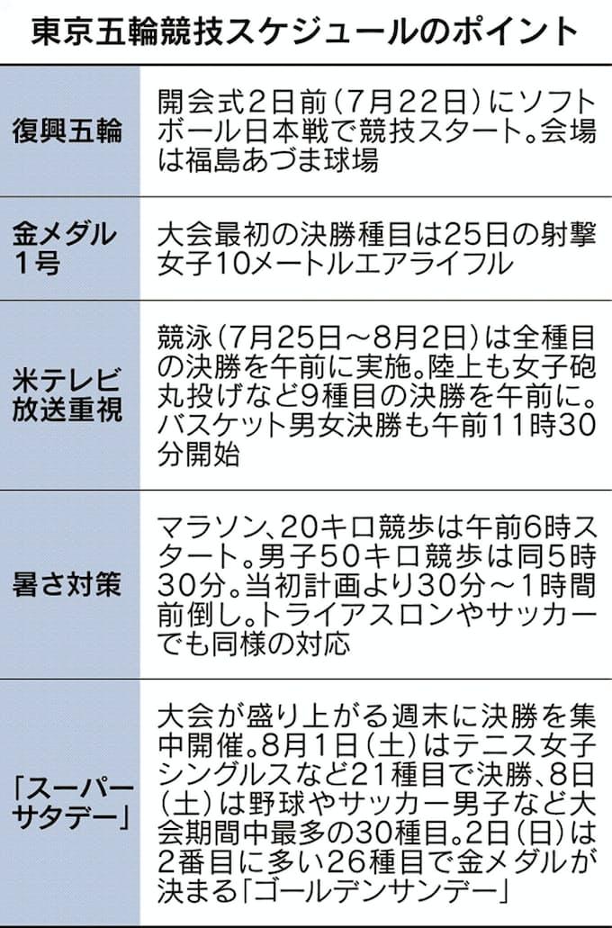 オリンピック 日程 東京