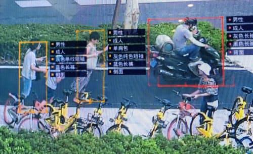センスタイムの画像認識技術