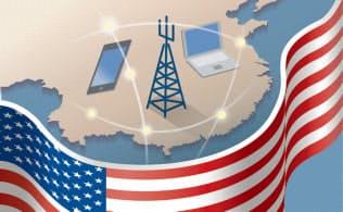 米国は中国の通信企業によるスパイ活動などに警戒を強めている