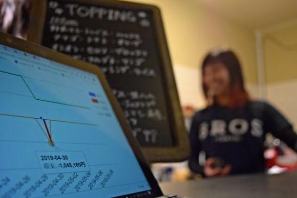 中倉さんの店では売掛金の回収は連休明けだが、人件費などの支払いは今月末に控える
