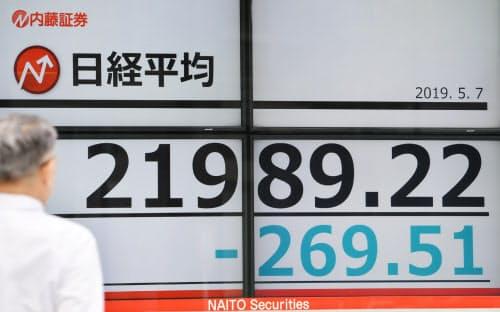 2万2000円を下回った日経平均株価(7日午前、東京都中央区)