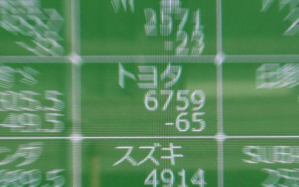 トヨタ自動車の株価(8日、東京都中央区)