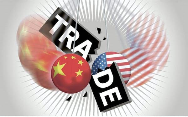 米国は貿易戦争での妥協を拒む中国に強い圧力をかける