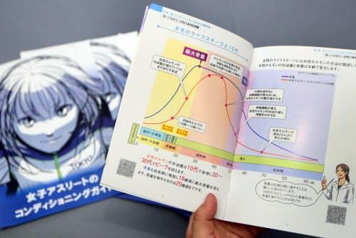 東京都が作成した成長期の女性選手向けの冊子