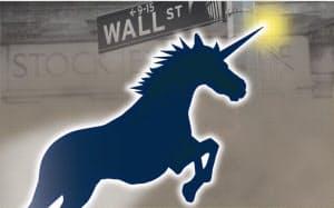 未上場ながら企業価値が10億ドルを超える「ユニコーン」企業に世界の投資家が注目している