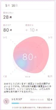 NTTドコモが提供するアプリ「フェイスログ」の画面イメージ。肌の状態をスコアで示したり、生活習慣の改善策を提案したりする