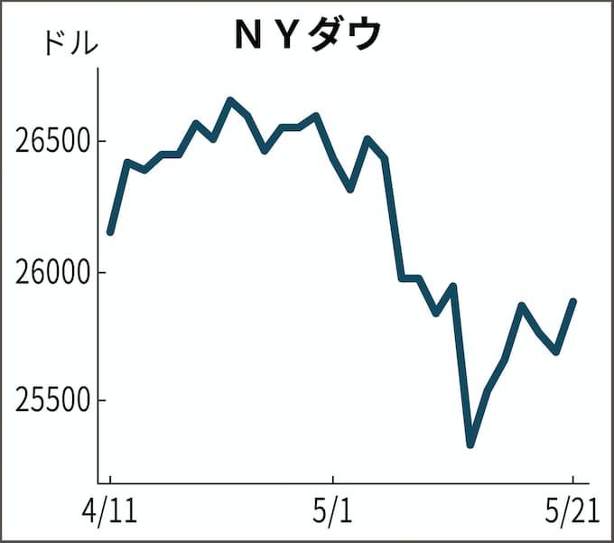 の 株価 ザイリンクス