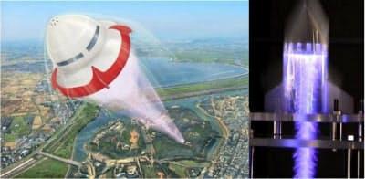 マイクロ波ロケットのイメージ(左)と、ビームを照射して小型のロケット模型を打ち上げる実験の様子
