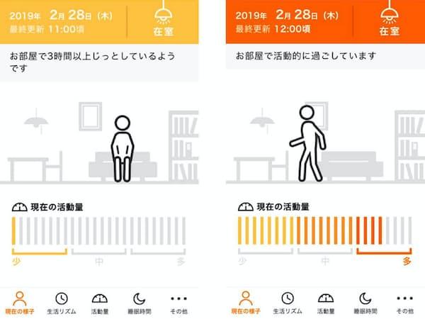 日立グローバルライフソリューションズが6月に始める単身高齢者向け見守りサービス「ドシテル」のスマートフォン画面(イメージ)