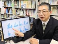 アンケート結果を説明する関西大の林能成教授(14日、大阪府高槻市)=共同