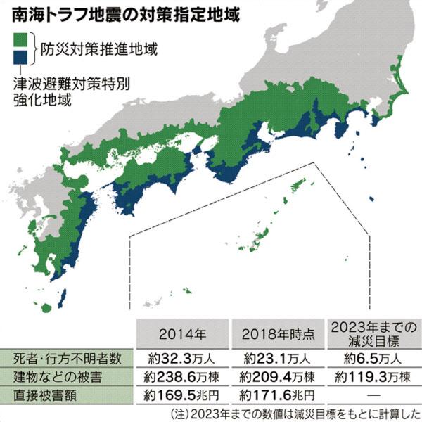 予想 地震 南海 トラフ