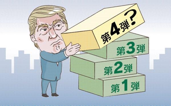 対中追加関税の第4弾の実施は保留しているが…
