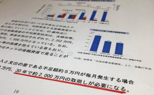 金融庁の報告書では公的年金以外に、老後2000万円必要になるという試算を示した