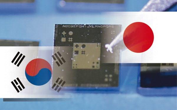 有機ELに使うフッ化ポリイミドなど半導体材料3品目について政府は韓国への輸出規制を厳しくする