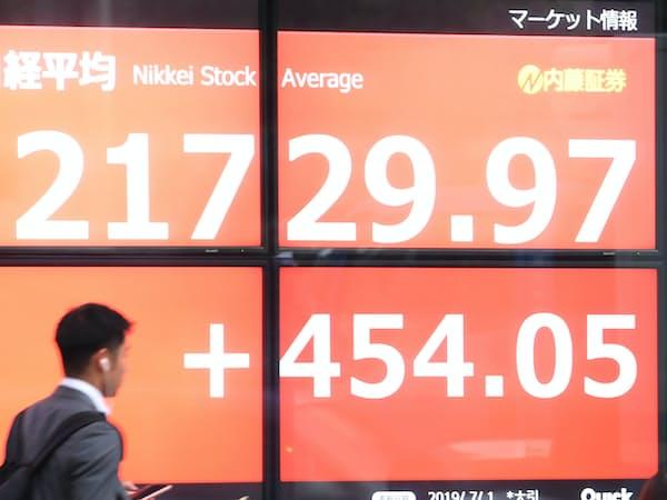 400円超上げ、2万1700円台で終えた日経平均株価(1日、東京都中央区)