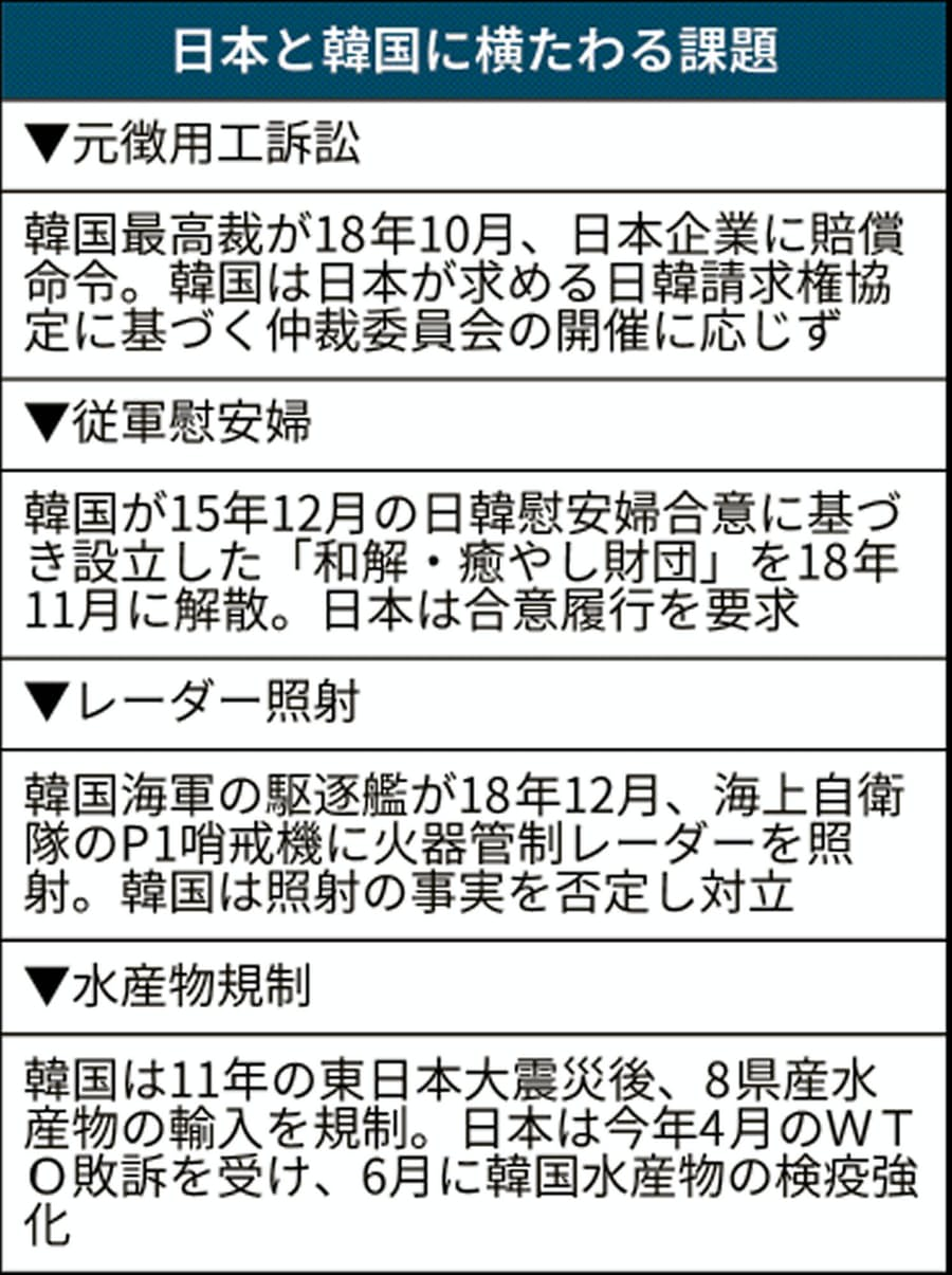 日韓対立、袋小路に 元徴用工訴訟で対応迫る: 日本経済新聞
