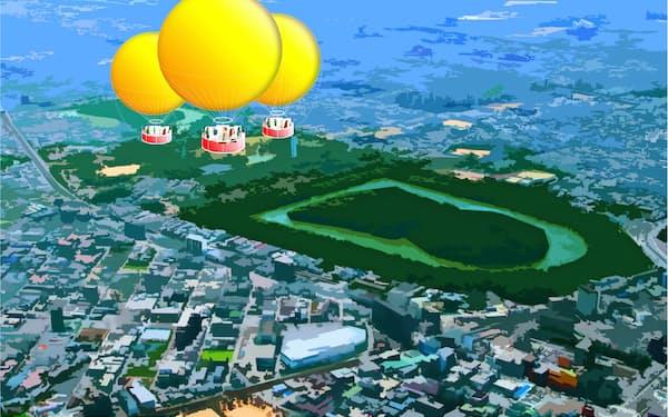 気球遊覧のイメージ(堺市提供)