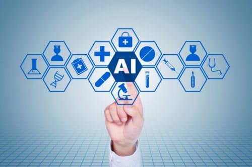AIによるメディテックでは、比較的完成度の高い製品の開発に成功した例はまだ少ない(同)