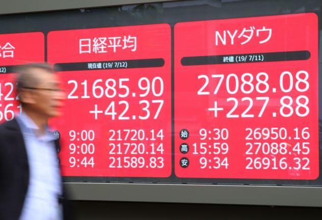 小幅に続伸した日経平均株価と、11日にに過去最高値を更新した米ダウ工業株30種平均(12日、東京都中央区)