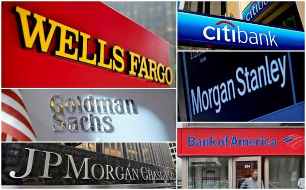 米金融大手の4~6月期決算は収益構造で明暗を分けた=ロイター