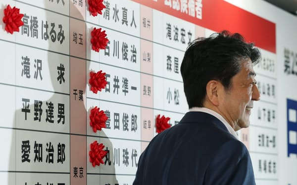 当選確実となった候補者名にバラをつける安倍首相(21日午後、自民党本部)