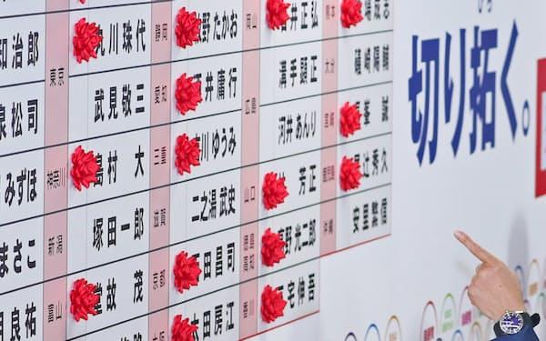 当選のバラが並ぶボードを指さす手(21日、自民党本部)