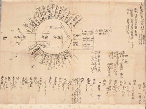 大桟敷が記録されている「寛政5年糺河原勧進猿楽舞台図」(観世文庫所蔵)