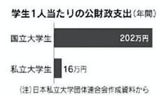 永田恭介・国立大学協会長に聞く(下) 国公私の対話重要