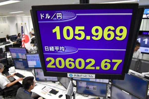 1ドル=105円台後半で推移する外為市場(5日、東京都港区の外為どっとコム)