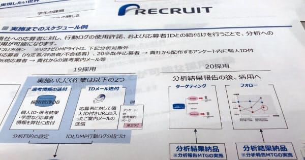 企業に応募があった就活生データをもとに、リクナビが「辞退率予測」の分析を加え、再び各社に提供していた(リクナビの内部資料)