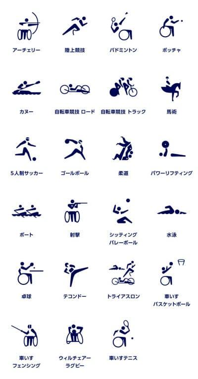 東京パラリンピックで行われる競技のピクトグラム(Tokyo2020提供)