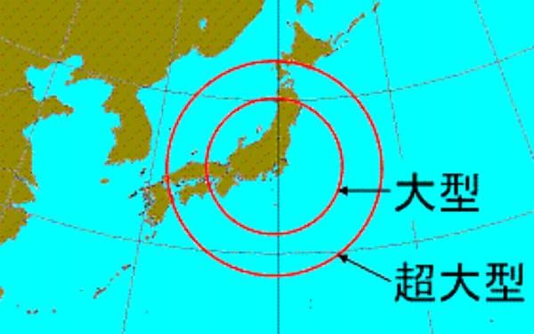 台風の大きさ区分。「超大型」は風速15メートル以上の半径が800キロ以上、「大型」は同500キロ以上800キロ未満(気象庁資料から)